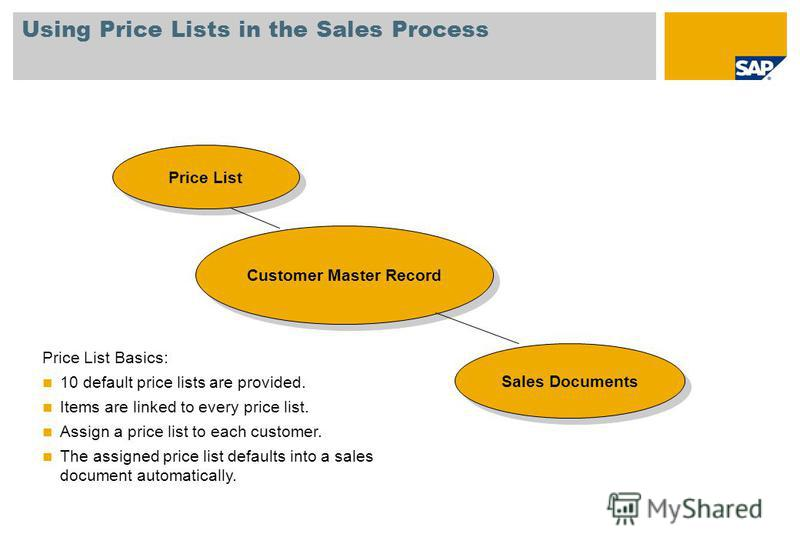 Using Price Lists in the Sales Process Price List Customer Master Record Sales Documents Price List Basics: 10 default price lists are provided. Items are linked to every price list. Assign a price list to each customer. The assigned price list defau
