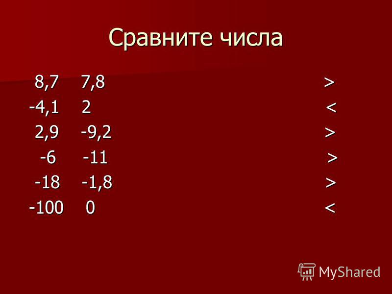 Сравните числа 8,7 7,8 > 8,7 7,8 > -4,1 2 < -4,1 2 < 2,9 -9,2 > 2,9 -9,2 > -6 -11 > -6 -11 > -18 -1,8 > -18 -1,8 > -100 0 < -100 0 <