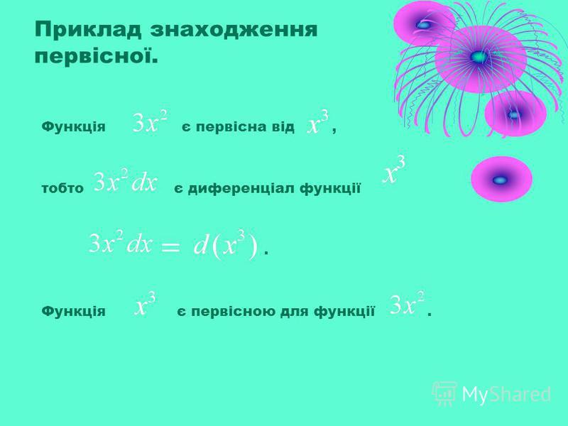 Властивість інтеграла, який випливає з означення інтеграла Похідна невизначеного інтеграла дорівнює підінтегральній функції, а його диференціал- підінтегральному виразу. Дійсно: