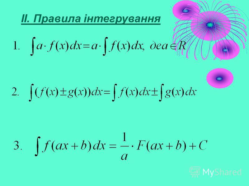 Приклад знаходження невизначеного інтеграла. Найбільш загальний вигляд первісної функції для виразу є, де Ця функція є невизначеним інтегралом виразу. Где.