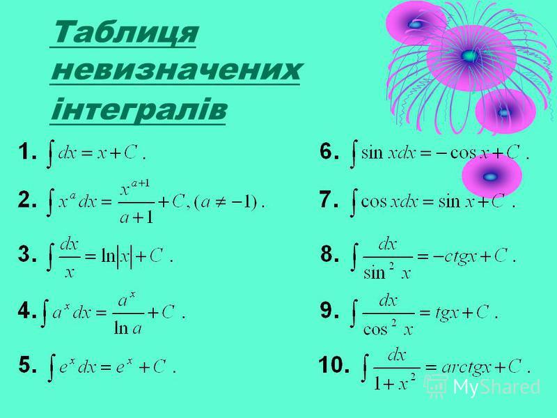 II. Правила інтегрування