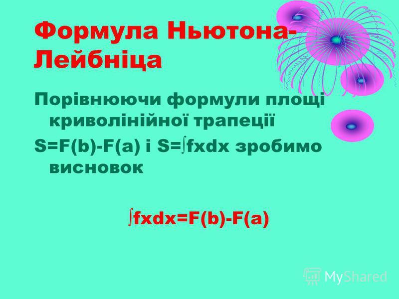 ОЗНАЧЕННЯ ІНТЕГРАЛУ Інтегралом функції f(x)від a до b називається число, до якого прямує S(n) при n до нескінченності для будь-якої непрервної на відрізку [a;b] функції f(x).