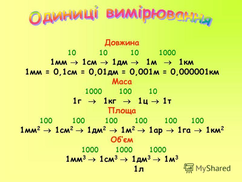 · і : на 10,100,… ·,, : 1,2 · 100=120 12 : 10 = 1,2