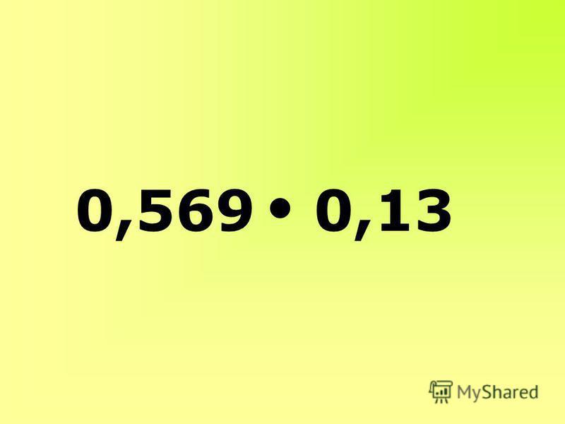 85,8 3,2 1716 2574 27456 х 1 цифра 1+1=2 цифри,
