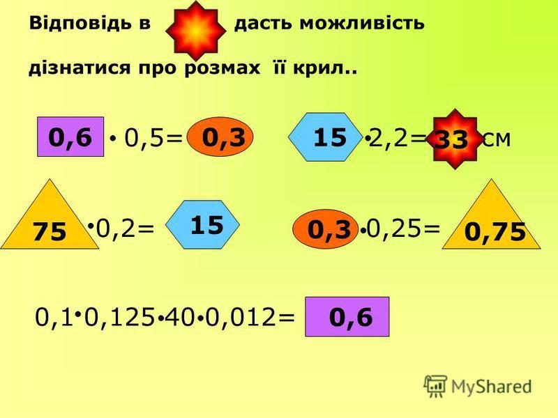 1.Розвязати рівняння х:0,6=21,1 2.Обчислити 57,48* 0,9093 + 42,52*0,909= 3. Обчислити 6,48 2,2-6,47 2,2= 4.Знайти значення виразу 0,3752х+0,7248х-0,27, якщо х=5,7 5. Обчислити 0,4 +(1,32+3,48)-0,06= 690,9312,66 4,90,022 К О С А В Х =12,66 С 90,93 О 0