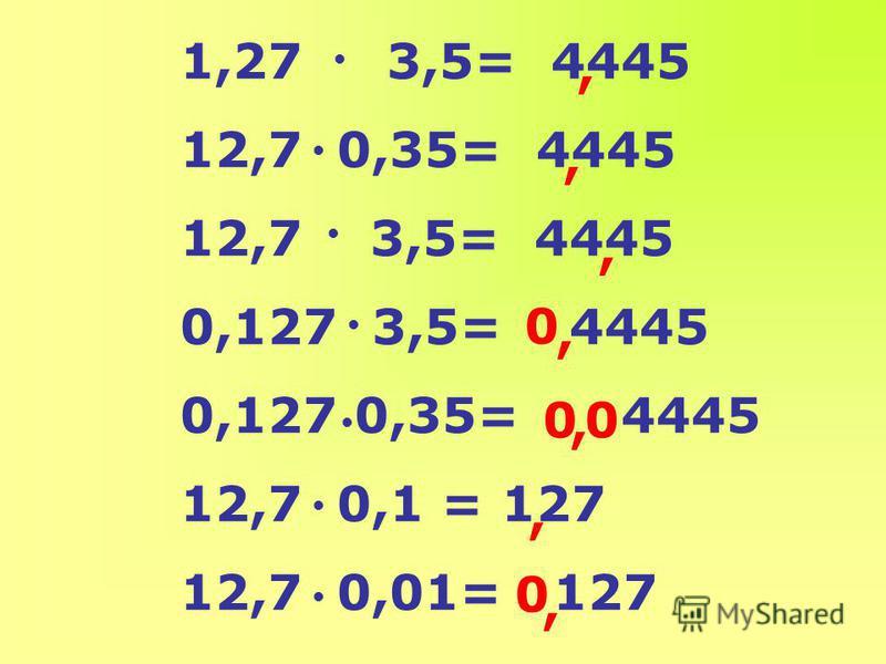 574 1,2 1148 574 688,8 574 12 1148 574 6888 57,4 1,2 1148 574 68,88 57,4 0,12 1148 574 6,888 хх х х ++++
