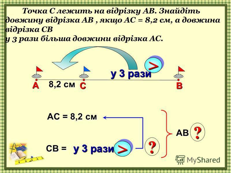 X год 1,4 км/год 2 год 1,2 км/год ? x1,4+21,2= 1,4x+2,4