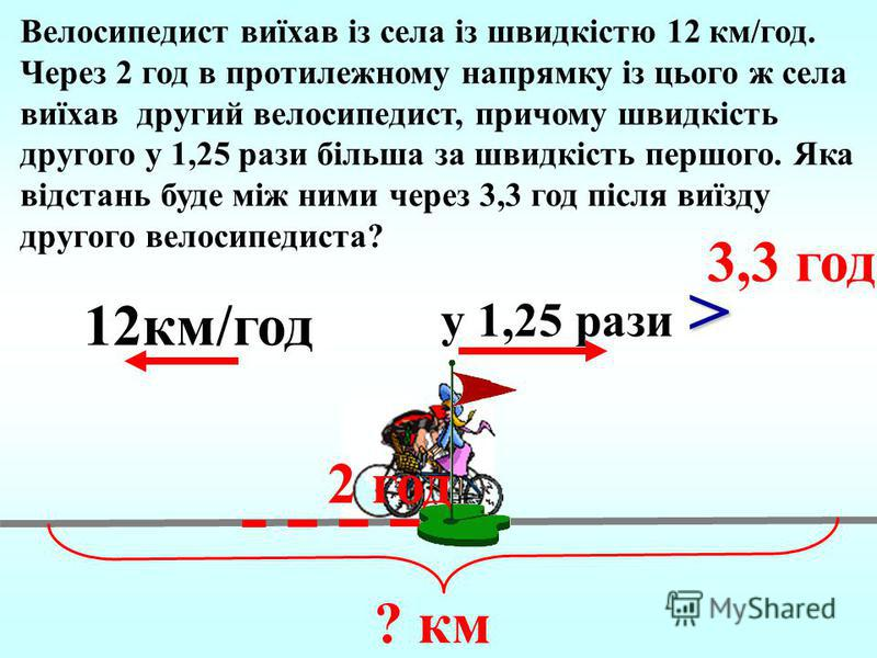? v 1= v 1= 40км/год v 2 v 2 у 1,5 разів більша t=1,5год
