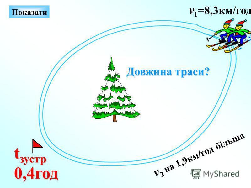 Швидкість соловя 19,5м/с, а швидкість грифа в 1,4 рази більша. На скільки метрів менше пролетить соловей: а) за секунду; б) в хвилину?