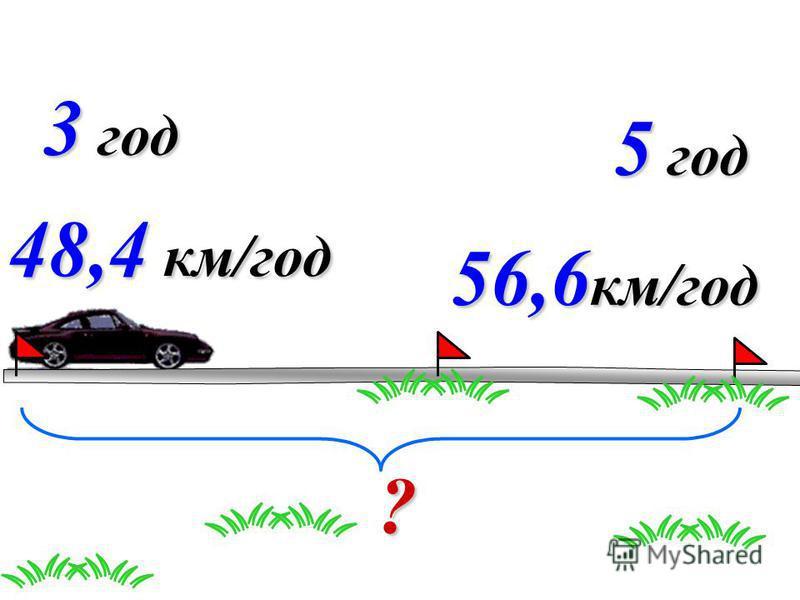 Відновіть ланцюжок обчислень. 10 –7,9460 +0,9 :3 –1,524*2 +21,63–2,7 *3 -8,3 6,3 3,6 10,8 2,5 2,1 6,9 2,3 0,8 19,2 38,4