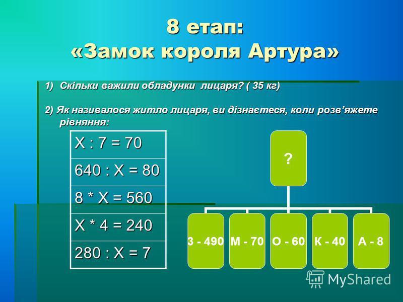 8 етап: «Замок короля Артура» 1)Скільки важили обладунки лицаря? ( 35 кг) 2) Як називалося житло лицаря, ви дізнаєтеся, коли розвяжете рівняння: Х : 7 = 70 640 : Х = 80 8 * Х = 560 Х * 4 = 240 280 : Х = 7 ? 3 - 490М - 70О - 60К - 40А - 8