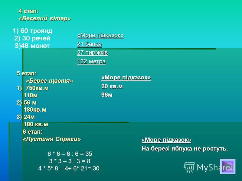 4 етап: «Веселий вітер» «Море підказок» 21 банка 27 пиріжків 132 метра 5 етап: «Берег щастя» 1)750кв.м 110м 110м 2) 56 м 180кв.м 180кв.м 3) 24м 180 кв.м 180 кв.м «Море підказок» 20 кв.м 96м 6 етап: «Пустиня Спраги» 6 * 6 – 6 : 6 = 35 3 * 3 – 3 : 3 =