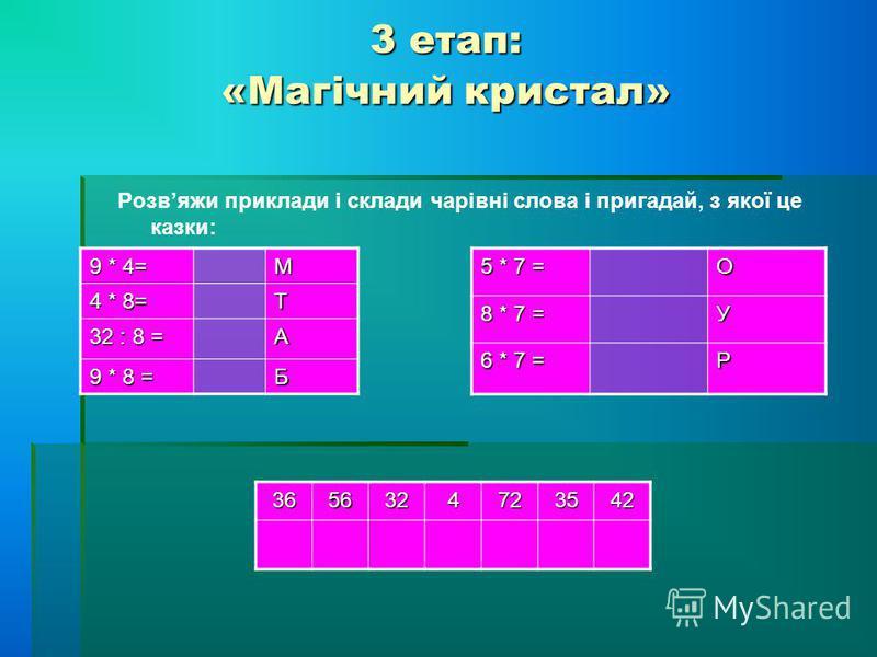 3 етап: «Магічний кристал» 9 * 4= М 4 * 8= Т 32 : 8 = А 9 * 8 = Б 5 * 7 = О 8 * 7 = У 6 * 7 = Р Розвяжи приклади і склади чарівні слова і пригадай, з якої це казки:3656324723542