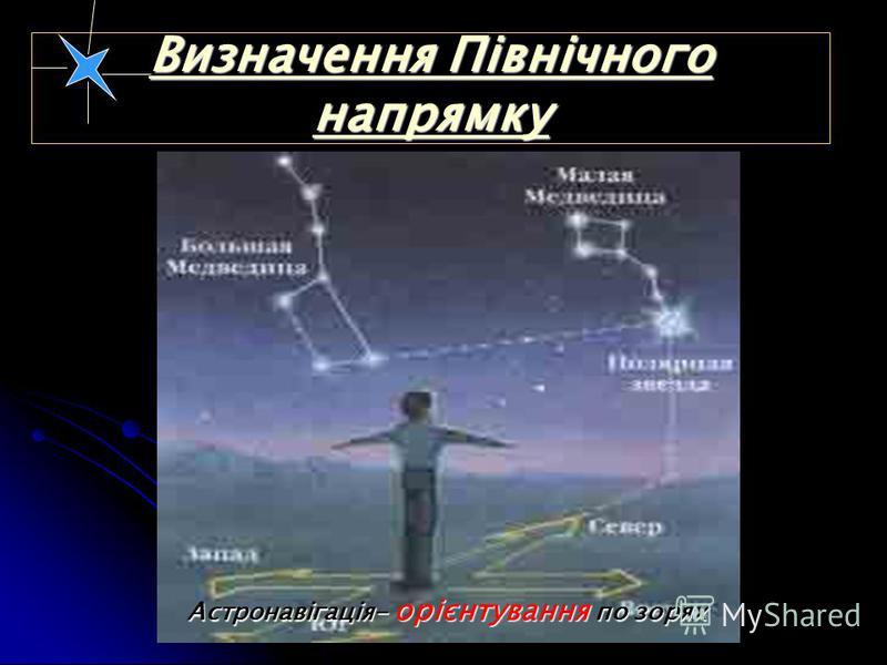 Визначення Північного напрямку Визначення Північного напрямку Астронавігація- орієнтування по зорях
