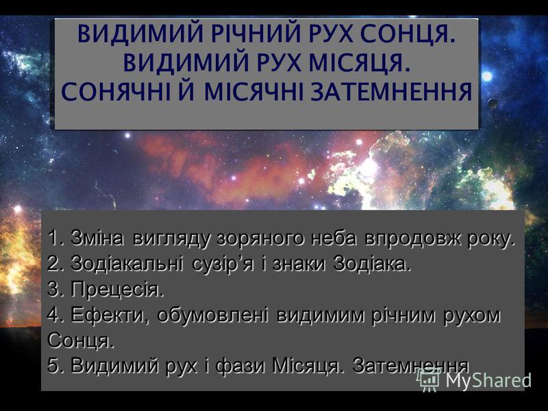 1. Зміна вигляду зоряного неба впродовж року. 2. Зодіакальні сузіря і знаки Зодіака. 3. Прецесія. 4. Ефекти, обумовлені видимим річним рухом Сонця. 5. Видимий рух і фази Місяця. Затемнення ВИДИМИЙ РІЧНИЙ РУХ СОНЦЯ. ВИДИМИЙ РУХ МІСЯЦЯ. СОНЯЧНІ Й МІСЯЧ