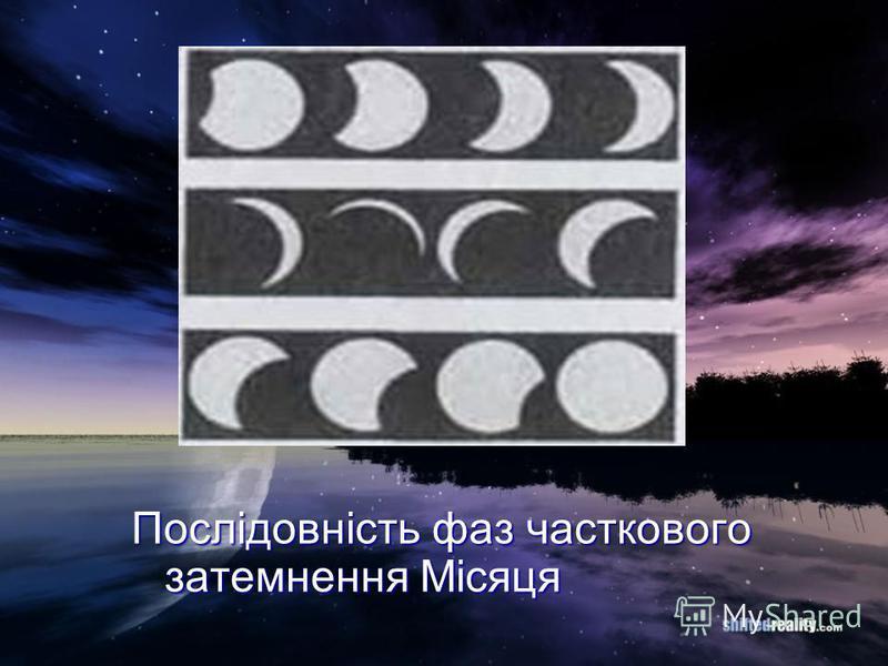 Послідовність фаз часткового затемнення Місяця