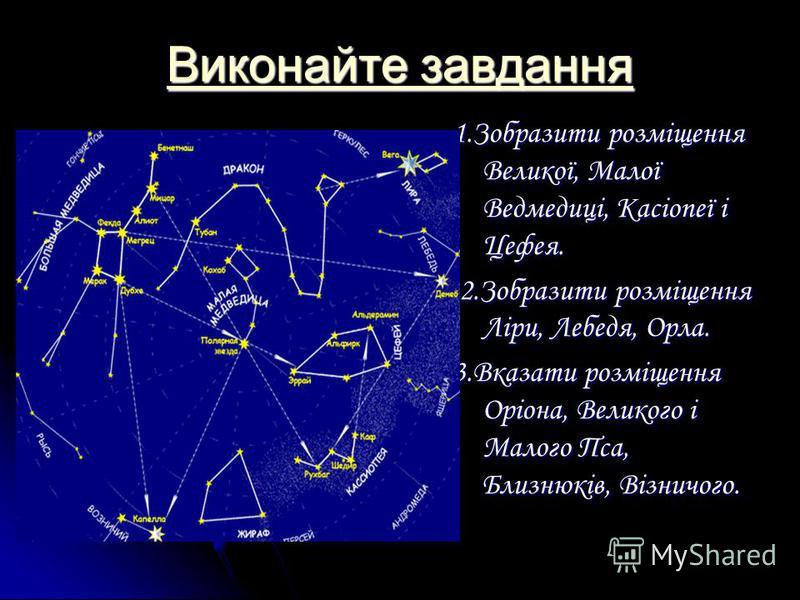 Виконайте завдання Виконайте завдання 1.Зобразити розміщення Великої, Малої Ведмедиці, Касіопеї і Цефея. 2.Зобразити розміщення Ліри, Лебедя, Орла. 2.Зобразити розміщення Ліри, Лебедя, Орла. 3.Вказати розміщення Оріона, Великого і Малого Пса, Близнюк
