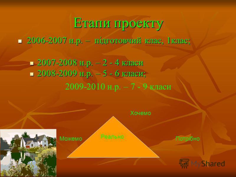 Етапи проекту 2006-2007 н.р. – підготовчий клас, 1клас; 2006-2007 н.р. – підготовчий клас, 1клас; 2007-2008 н.р. – 2 - 4 класи 2007-2008 н.р. – 2 - 4 класи 2008-2009 н.р. – 5 - 6 класи; 2008-2009 н.р. – 5 - 6 класи; 2009-2010 н.р. – 7 - 9 класи Хочем