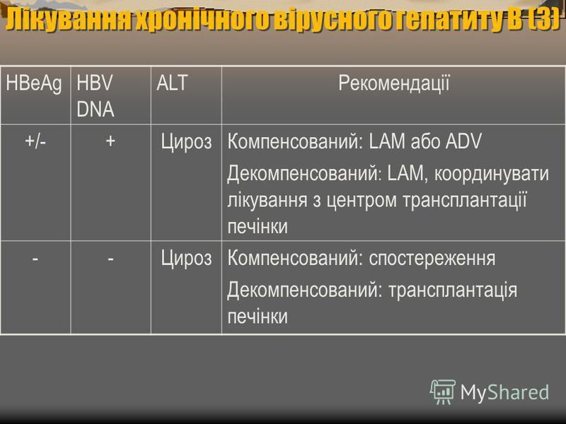 Лікування хронічного вірусного гепатиту В (3) HBeAgHBV DNA ALTРекомендації +/-+ЦирозКомпенсований: LAM або ADV Декомпенсований : LAM, координувати лікування з центром трансплантації печінки --ЦирозКомпенсований: спостереження Декомпенсований: транспл