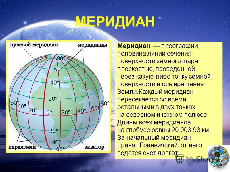 МЕРИДИАН Меридиан в географии, половина линии сечения поверхности земного шара плоскостью, проведённой через какую-либо точку земной поверхности и ось вращения Земли.Каждый меридиан пересекается со всеми остальными в двух точках на северном и южном п