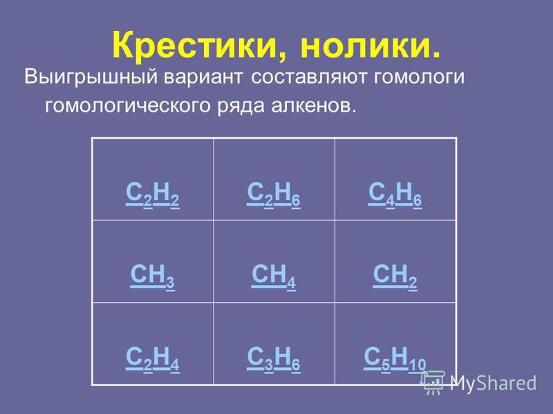 Крестики, нолики. Выигрышный вариант составляют гомологи гомологического ряда алкенов. С2Н2С2Н2 С2Н6С2Н6 С4Н6С4Н6 СН 3 СН 4 СН 2 С2Н4С2Н4 С3Н6С3Н6 С 5 Н 10
