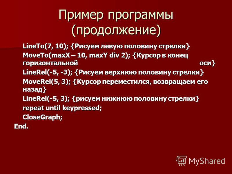 Пример программы (продолжение) LineTo(7, 10); {Рисуем левую половину стрелки} MoveTo(maxX – 10, maxY div 2); {Курсор в конец горизонтальной оси} LineRel(-5, -3); {Рисуем верхнюю половину стрелки} MoveRel(5, 3); {Курсор переместился, возвращаем его на
