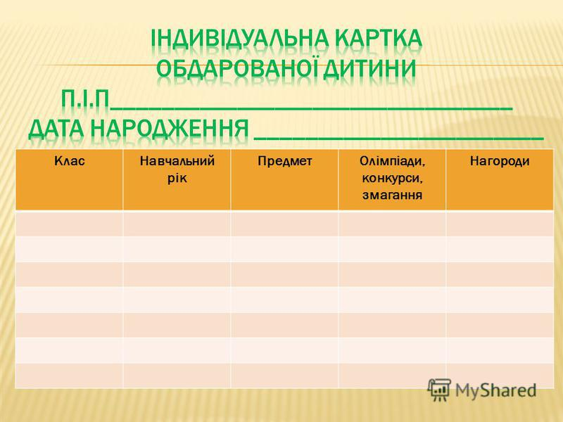 КласНавчальний рік ПредметОлімпіади, конкурси, змагання Нагороди