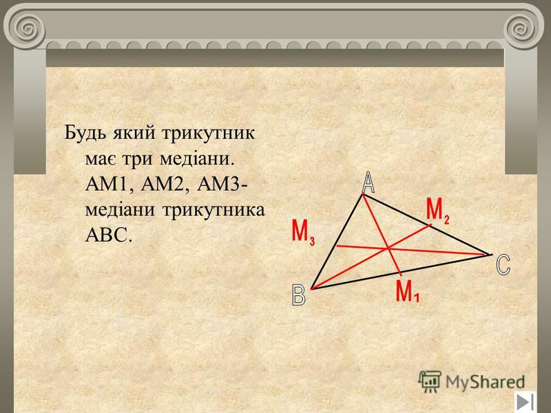 Будь який трикутник має три медіани. АМ1, АМ2, АМ3- медіани трикутника АВС.