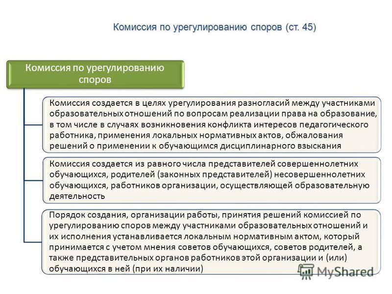 Комиссия по урегулированию споров (ст. 45) Высшая школа экономики, Москва, 2013 Комиссия по урегулированию споров Комиссия создается в целях урегулирования разногласий между участниками образовательных отношений по вопросам реализации права на образо