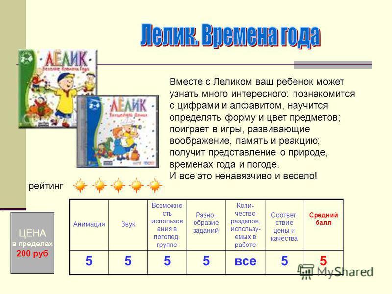 Вместе с Леликом ваш ребенок может узнать много интересного: познакомится с цифрами и алфавитом, научится определять форму и цвет предметов; поиграет в игры, развивающие воображение, память и реакцию; получит представление о природе, временах года и