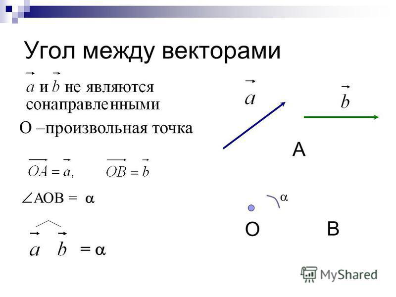 Угол между векторами О В А О –произвольная точка АОВ = =