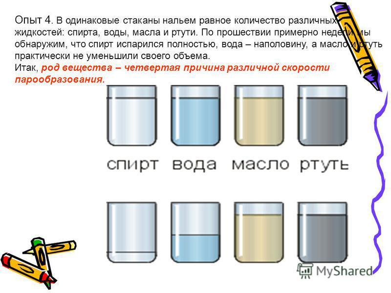 Опыт 4. В одинаковые стаканы нальем равное количество различных жидкостей: спирта, воды, масла и ртути. По прошествии примерно недели мы обнаружим, что спирт испарился полностью, вода – наполовину, а масло и ртуть практически не уменьшили своего объе