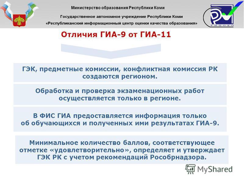 Отличия ГИА-9 от ГИА-11 Минимальное количество баллов, соответствующее отметке «удовлетворительно», определяет и утверждает ГЭК РК с учетом рекомендаций Рособрнадзора. ГЭК, предметные комиссии, конфликтная комиссия РК создаются регионом. Обработка и