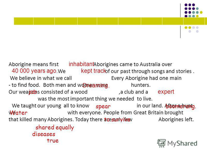 Aborigine means first Aborigines came to Australia over We of our past through songs and stories. We believe in what we call Every Aborigine had one main - to find food. Both men and women were hunters. Our weapons consisted of a wood,a club and a wa