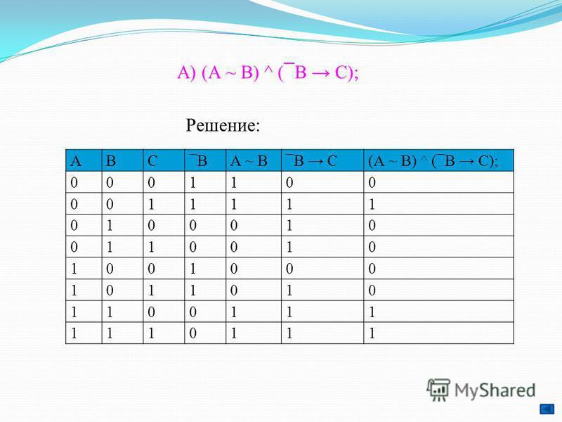 А) (А ~ В) ^ ( ¯ В С); АВС¯ВА ~ В¯В С(А ~ В) ^ (¯В С); 0001100 0011111 0100010 0110010 1001000 1011010 1100111 1110111 Решение: