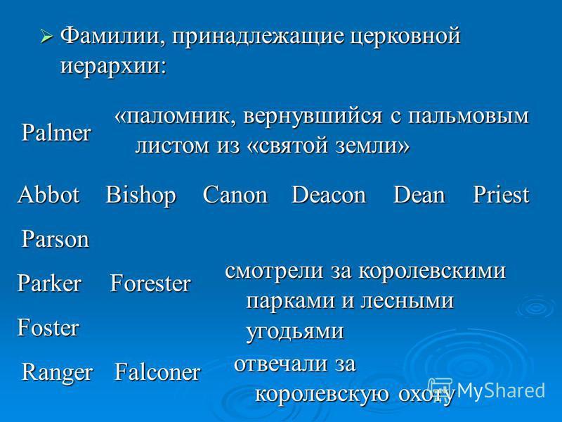 Фамилии, принадлежащие церковной иерархии: Фамилии, принадлежащие церковной иерархии: Palmer «паломник, вернувшийся с пальмовым листом из «святой земли» смотрели за королевскими парками и лесными угодьями BishopCanonDeaconDeanPriest Parson ParkerFore