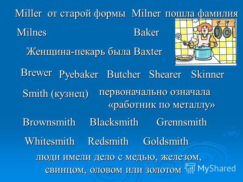 от старой формы Miller Milner пошла фамилия Milnes Baker Женщина-пекарь была Baxter Brewer PyebakerButcherShearerSkinner Smith (кузнец) первоначально означала «работник по металлу» BrownsmithBlacksmithGrennsmith WhitesmithRedsmithGoldsmith люди имели