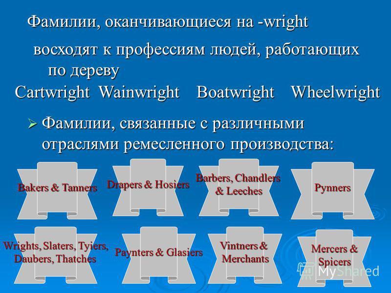 Фамилии, оканчивающиеся на -wright восходят к профессиям людей, работающих по дереву CartwrightWainwrightBoatwrightWheelwright Фамилии, связанные с различными отраслями ремесленного производства: Фамилии, связанные с различными отраслями ремесленного