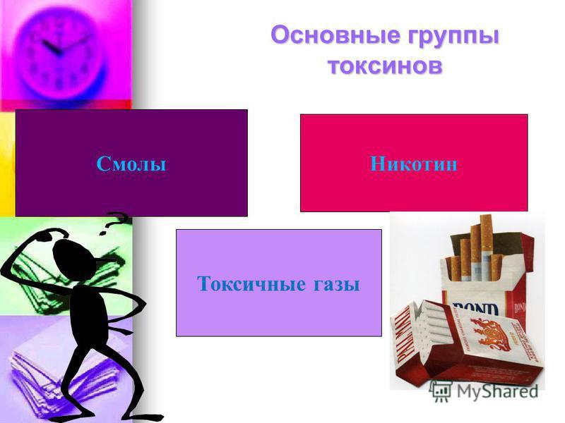 Подростковая среда и... Табакокурение Наркомания Алкоголь
