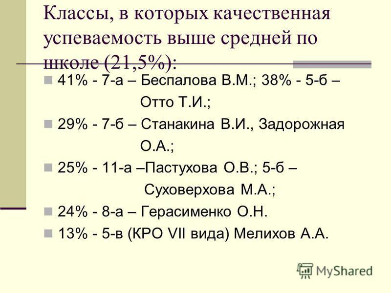 Классы, в которых качественная успеваемость выше средней по школе (21,5%): 41% - 7-а – Беспалова В.М.; 38% - 5-б – Отто Т.И.; 29% - 7-б – Станакина В.И., Задорожная О.А.; 25% - 11-а –Пастухова О.В.; 5-б – Суховерхова М.А.; 24% - 8-а – Герасименко О.Н