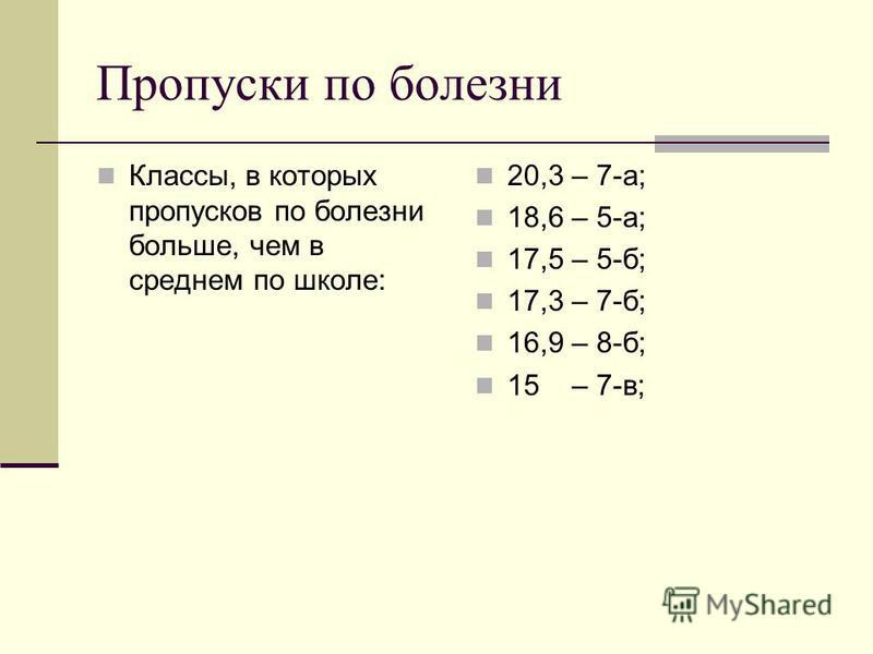 Пропуски по болезни Классы, в которых пропусков по болезни больше, чем в среднем по школе: 20,3 – 7-а; 18,6 – 5-а; 17,5 – 5-б; 17,3 – 7-б; 16,9 – 8-б; 15 – 7-в;