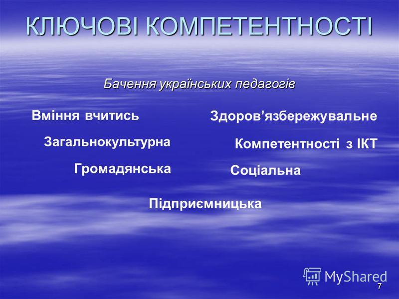 7 КЛЮЧОВІ КОМПЕТЕНТНОСТІ Бачення українських педагогів Вміння вчитись Загальнокультурна Громадянська Підприємницька Соціальна Компетентності з ІКТ Здоровязбережувальне