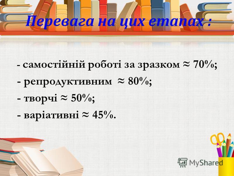 Перевага на цих етапах : - самостійній роботі за зразком 70%; - репродуктивним 80%; - творчі 50%; - варіативні 45%.
