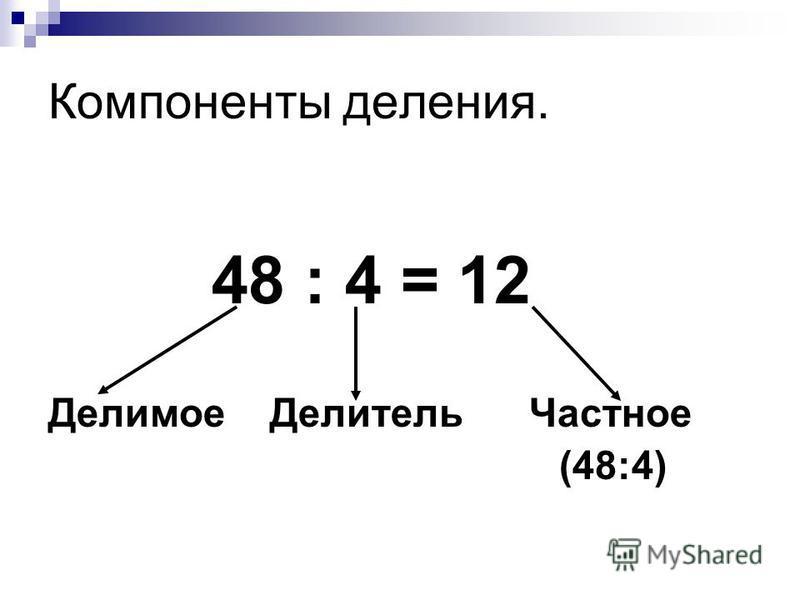 Компоненты деления. 48 : 4 = 12 Делимое Делитель Частное (48:4)
