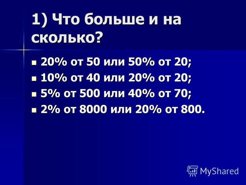 1) Что больше и на сколько? 20% от 50 или 50% от 20; 20% от 50 или 50% от 20; 10% от 40 или 20% от 20; 10% от 40 или 20% от 20; 5% от 500 или 40% от 70; 5% от 500 или 40% от 70; 2% от 8000 или 20% от 800. 2% от 8000 или 20% от 800.