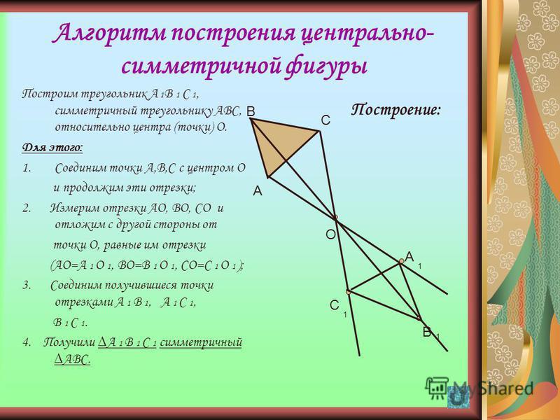 11 Центральная симметрия Опр.: Центральная симметрия – это симметрия относительно точки. Опр.: Точки А и В симметричны относительно некоторой точки О, если точка О является серединой отрезка АВ. Опр.: Точка О называется центром симметрии фигуры, а фи