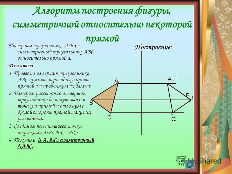 13 Осевая симметрия Опр.: Осевая симметрия – это симметрия относительно проведенной оси (прямой). Опр.: Точки А и В симметричны относительно некоторой прямой а, если эти точки лежат на прямой, перпендикулярной данной, и на одинаковом расстоянии. Опр.