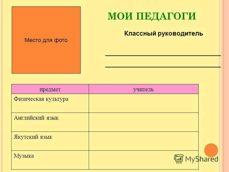 МОИ ПЕДАГОГИ Классный руководитель ______________________ предмет учитель Физическая культура Английский язык Якутский язык Музыка Место для фото