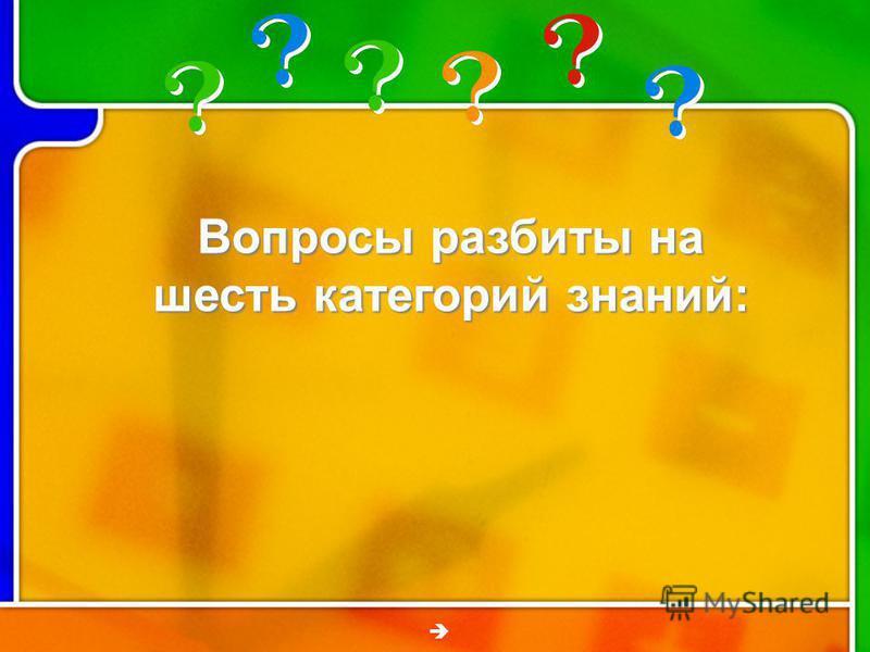 Choose from the followin g topics Вопросы разбиты на шесть категорий знаний: