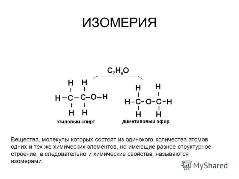 ИЗОМЕРИЯ Вещества, молекулы которых состоят из одинокого количества атомов одних и тех же химических элементов, но имеющие разное структурное строение, а следовательно и химические свойства, называются изомерами.
